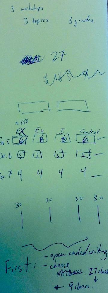 grantmethodsscribbles